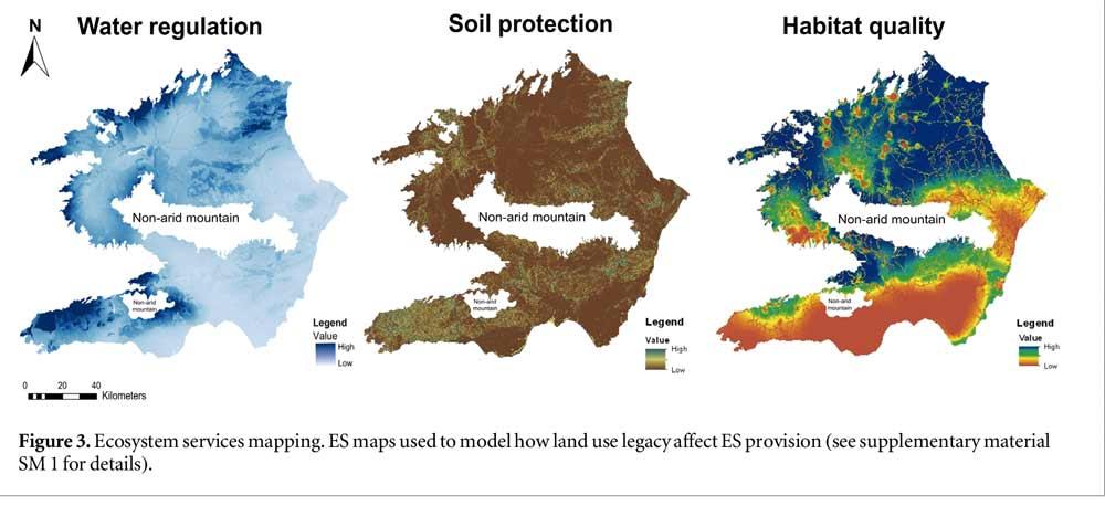 Efectos de la agricultura intensiva en los servicios ecosistémicos.